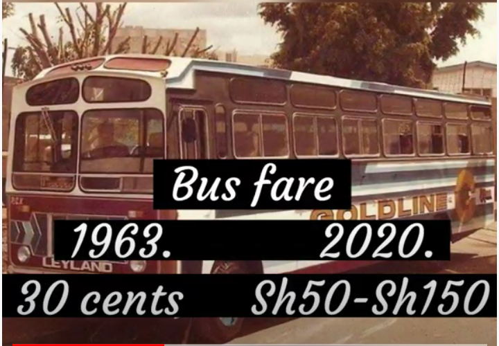 1963 vs 2020
